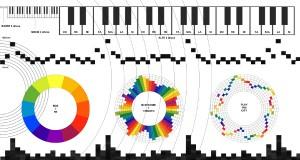 Interno 14 : mostra Play the city. Colonne sonore per la città dialogante di Diego Angelico Escobar. A cura di Claudia Ferrini.