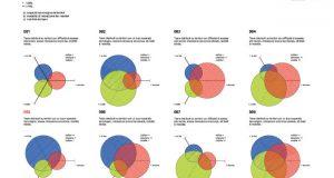 171019_La progettazione in remoto e la nascita dei Team Digitali [3/4] – di Felice Gualtieri